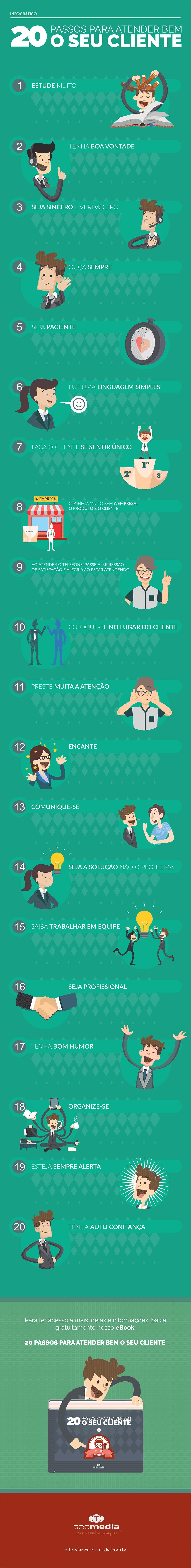 """infográfico """"20 passos para atender bem o seu cliente"""""""
