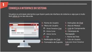 Alterações de interface implementadas na nova versão